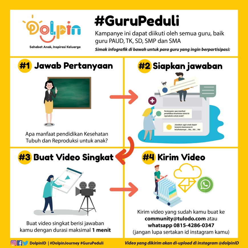 Infographic_GuruPeduli