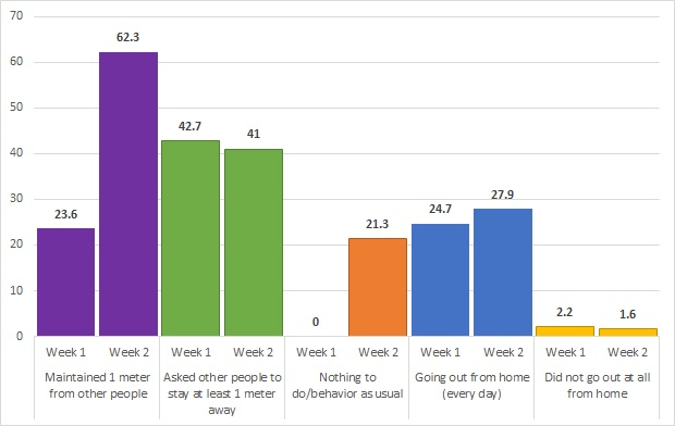 Grafik 1
